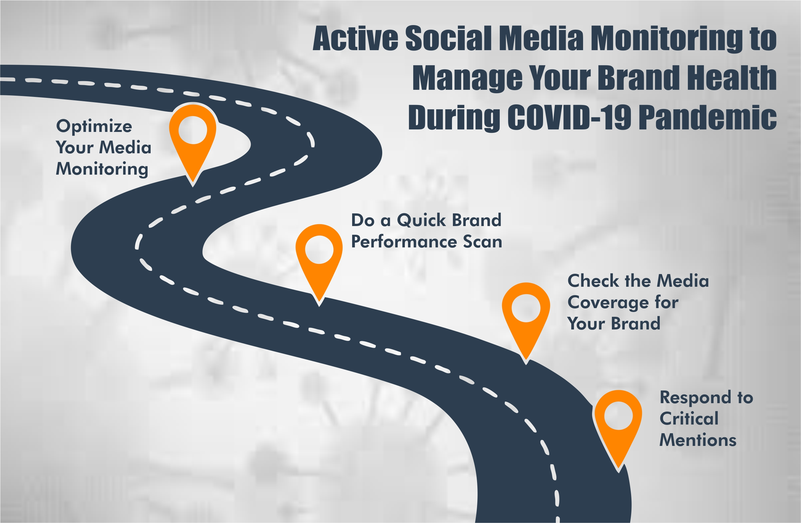 active-social-media-monitoring-to-manage-your-brand-health-during-covid-19-pandemic